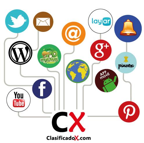 infografia-clasificadox